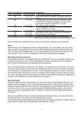 Forord til anden udgave - LandbrugsInfo - Page 6