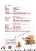Globalt Forbrug (USD) - Page 5