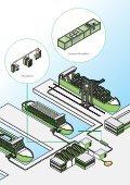 Brochure: Grøn strøm fra havn til skib - Schneider Electric - Page 5