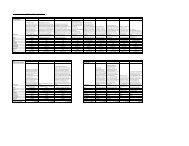 Sammenligning af Klippo Plæneklippere: - Byg1.dk