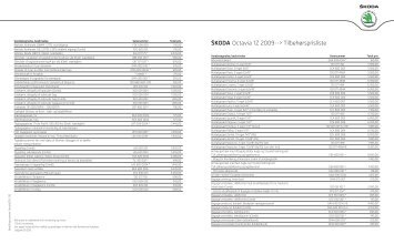 Škoda Octavia 1Z 2009--> Tilbehørsprisliste - skoda.dk