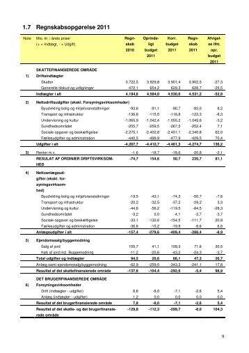 pdf-fil - Roskilde Kommune