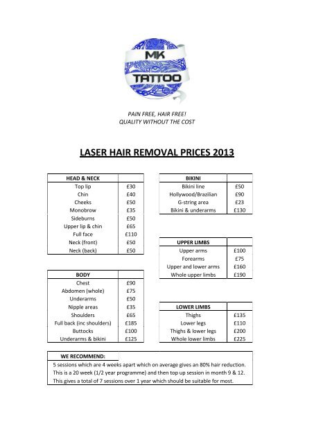 Laser Hair Removal Prices 2013