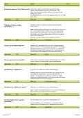 Litteraturliste: Miljø - Oplysningscenter om den 3. verden - Page 2
