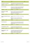 Litteraturliste: Miljø - Oplysningscenter om den 3. verden - Page 3