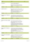 Litteraturliste: Miljø - Oplysningscenter om den 3. verden - Page 6