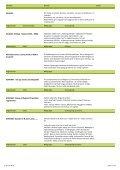 Litteraturliste: Miljø - Oplysningscenter om den 3. verden - Page 7