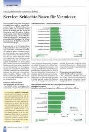 Service: Schlechte Noten für Vermieter - Analyse & Konzepte