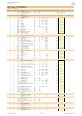 SAMLET DRIFTSUDBUD 2012 - Page 3