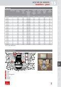 ACO vei Og Anlegg Utskillere – plast 15 - ACO Nordic AS - Page 3