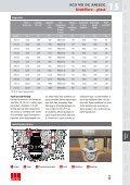ACO vei Og Anlegg Utskillere – plast 15 - ACO Nordic AS - Page 5
