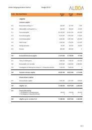 Almen boligorganisation Aarhus Budget 2012 - Alboa