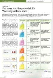 Das neue Nachfragermodell für ... - Analyse & Konzepte