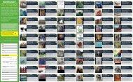 Download folder - Charlotte Hjelholt