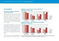 84 BOLIGPRISER Billigere boliger, mere og bedre bolig for ...