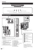 LC-32/42/46DH77E/S Operation-Manual DK - Sharp - Page 6