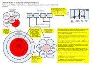 Lektion 8 - Kultur og strategi (kap 5, Kompendium Schein) The four ...
