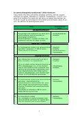 Handleplan for undervisning af ordblinde børn og unge i ... - Skive.dk - Page 5