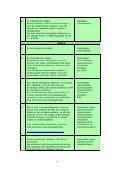 Handleplan for undervisning af ordblinde børn og unge i ... - Skive.dk - Page 6