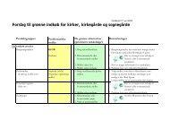 Forslag til grønne indkøb for kirker, kirkegårde og ... - Energitjenesten