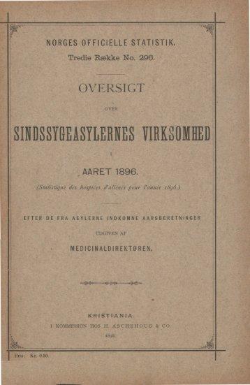Oversigt over Sindssygeasylernes Virksomhed i aaret 1896.
