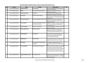 Daftar Peserta LULUS SELEKSI FILOLOGI - Pendis kemenag RI