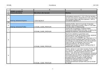 Ændringslog version 2.01 - 2.02(PDF) - oioubl