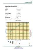 Montage, drift og vedligeholdelsesvejledning TX 900 - Turbovex er ... - Page 5