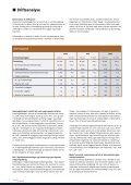 Regnskabsanalyse 2003 - Dansk Byggeri - Page 6
