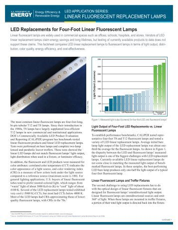 led flexible linear led replacements for four foot linear harris lighting