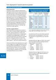 4.3.4 Gipspladers lydisolerende egenskaber - Gyproc