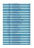 Prisliste 20 marts 2013 Priserne er angivet i danske kroner ... - Betafon - Page 2