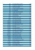 Prisliste 20 marts 2013 Priserne er angivet i danske kroner ... - Betafon - Page 3