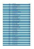 Prisliste 20 marts 2013 Priserne er angivet i danske kroner ... - Betafon - Page 5
