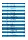 Prisliste 20 marts 2013 Priserne er angivet i danske kroner ... - Betafon - Page 6