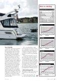 Båtlivs test fra 2012 - Drev eller aksling? - Viksund Boat AS - Page 5