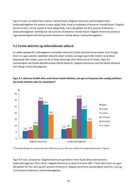 Sundhed og trivsel blandt 11-15-årige i Slagelse Kommune 2012