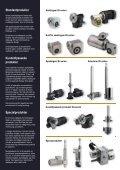 Gearmotorer og lineære produkter - Bigbook - Page 2