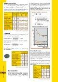 Værd at vide om Leca® letklinker - Weber - Page 4