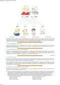 Print PDF File - Page 2