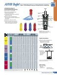 Båndsprøjtningsdyser - TeeJet - Page 5