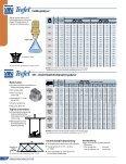 Båndsprøjtningsdyser - TeeJet - Page 6