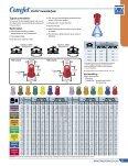 Båndsprøjtningsdyser - TeeJet - Page 7