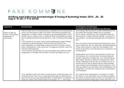 Følgebrev ved modtagelse af henvendelse - Faxe Kommune