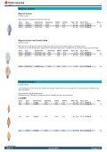 Lyskilder - Elektroskandia - Page 4