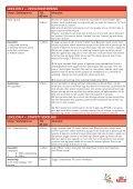 Periodeplan 6-7 trinn - Friidrett i skolen - Page 2