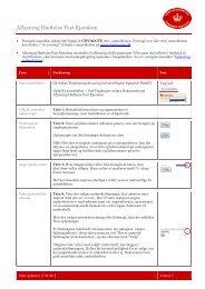 Aflysning Hæftelse Fast Ejendom - Tinglysning