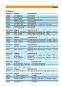 Anvendelsesformål - Hilti Danmark A/S - Page 5