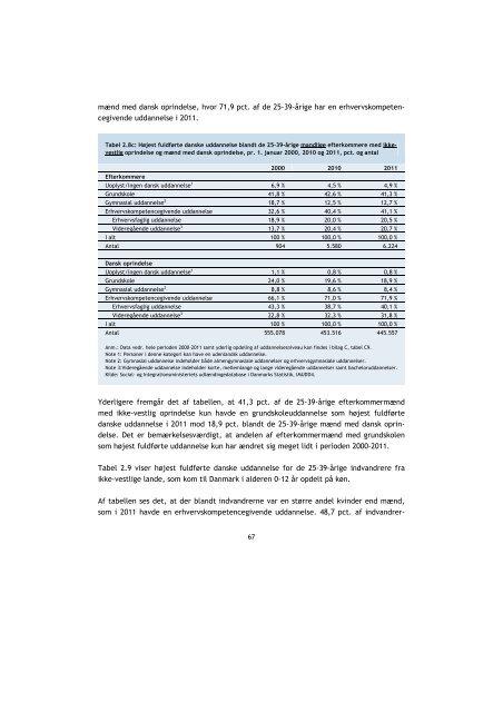 Fakta om integration: Status og udvikling - Social