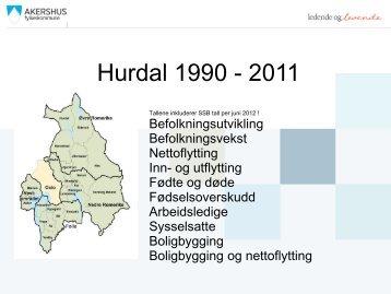 Hurdal 1990 - 2011